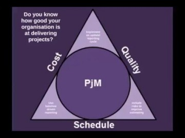 Do You Know How Good Your Organisation Is At Delivering Projects?